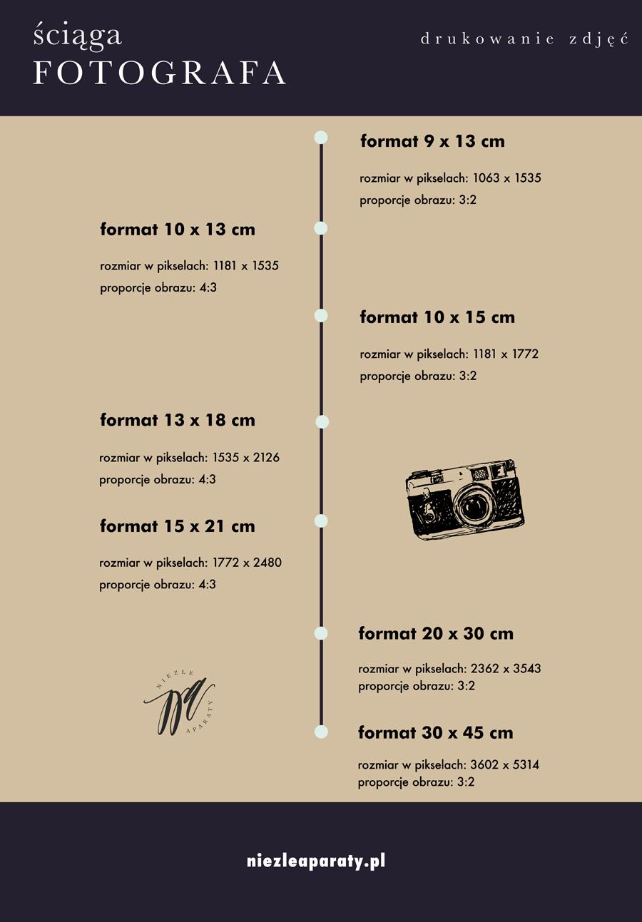 format zdjecia rozmiar odbitki piksele